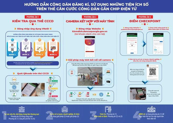 Huong-dan-1633452335757